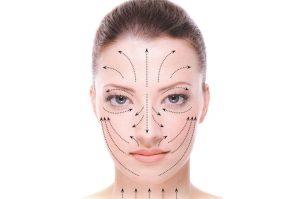 Лимфатично дренираща лицева терапия
